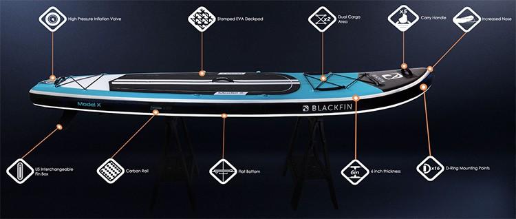 BLACKFIN SUP